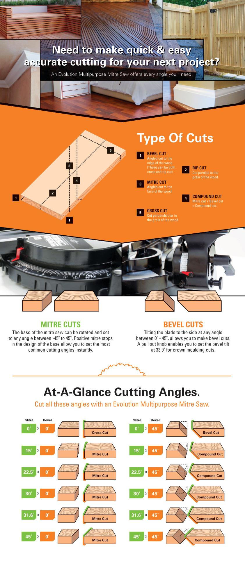 Metal Cutting Miter Saw Pictures To Pin On Pinterest P Mitre Saw Kijiji Edmonton Xbox Pin Saw